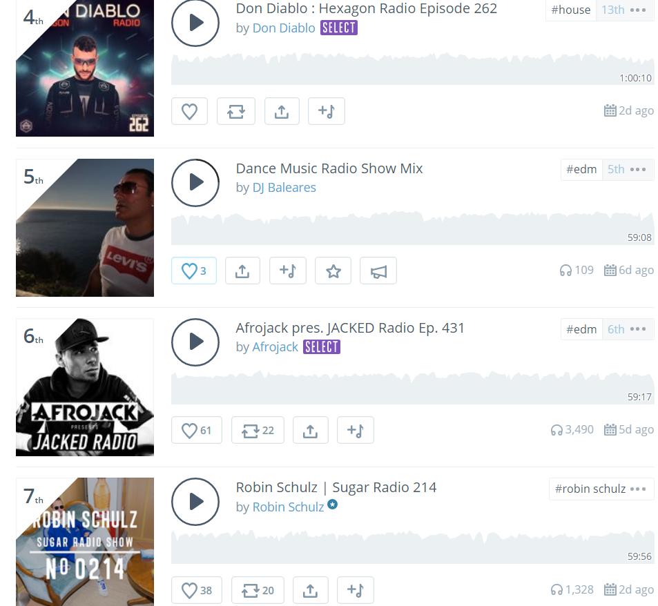 Tahar DJ Radio Show Mix Charts